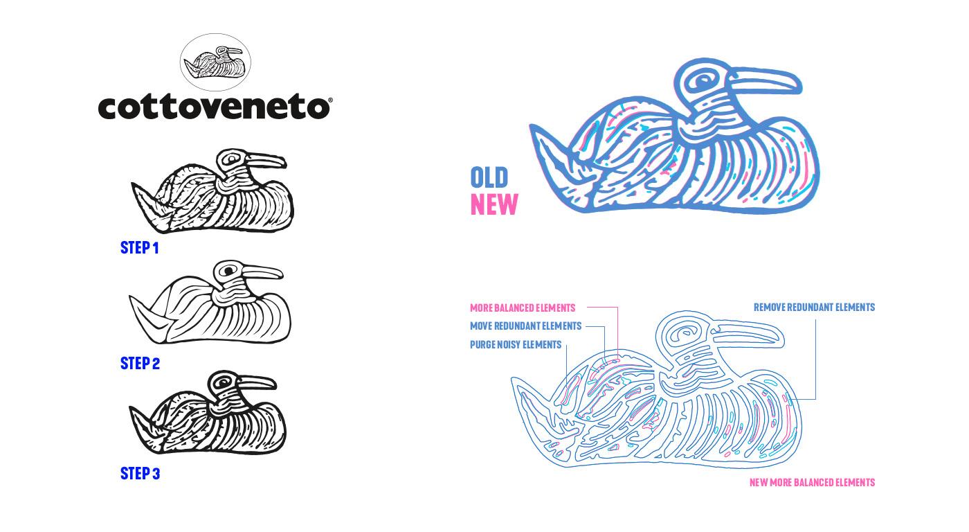 Cottoveneto logo restyling